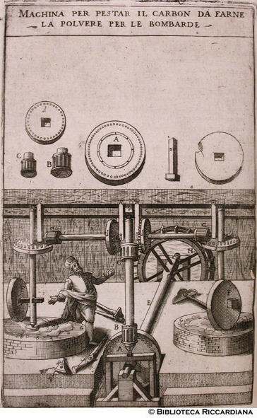 Fig. 28 - Machina per pestare il carbone per le bombarde, p. 82e