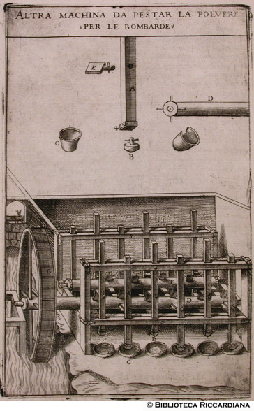 Fig. 29 - Machina per pestare la polvere per le bombarde, p. 85